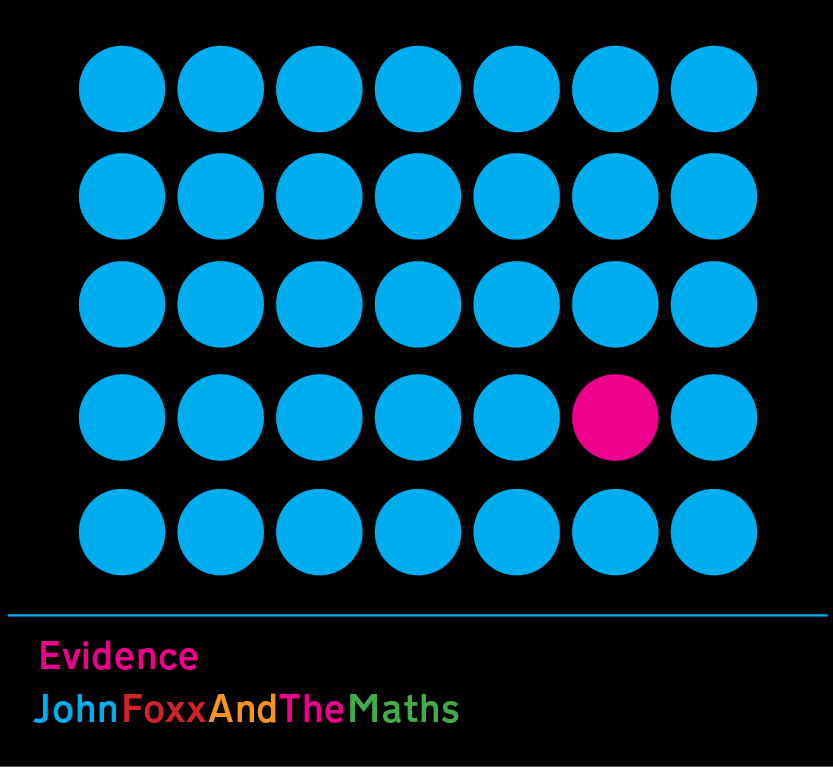 Evidence reviewed by Mojo, The Wire, Q, BBC, Uncut etc… | John Foxx